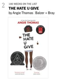 The Hate U Give Reaches 190 Weeks on The New York Times Bestsellers List
