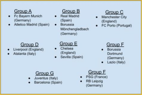 Each UEFA Champions League team advancing to the knockout stage from each group